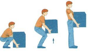 Боль в спине ниже поясницы у женщин: причины боли, первая помощь