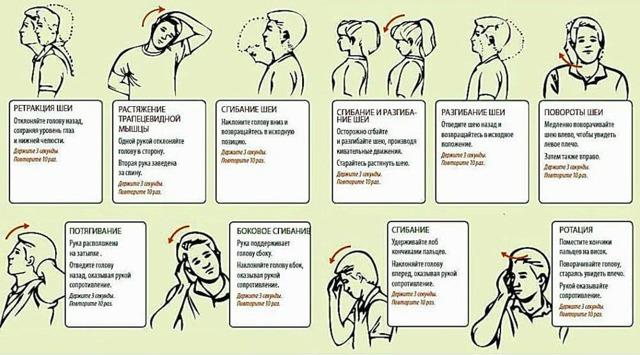Головные боли при остеохондрозе шейного отдела: что делать, симптомы, лечение препаратами