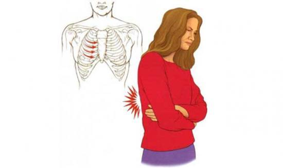 МРТ грудного отдела позвоночника: что показывает, как делают, преимущества