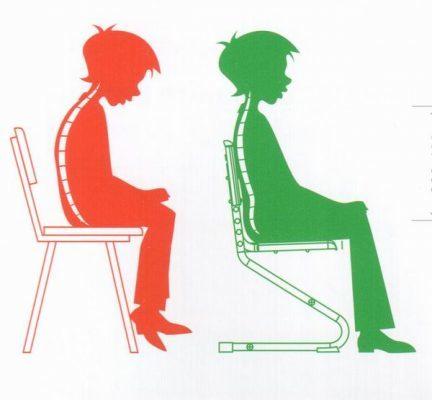 Кифотическая осанка у ребенка или взрослого: причины, симптомы, лечение
