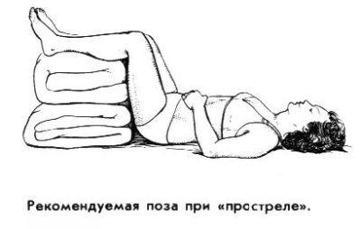 Болит поясница при ходьбе: как обезболить, причины резкой боли при движении