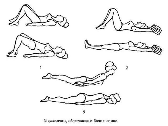 Лечебная гимнастика при остеохондрозе для позвоночника, комплекс оздоровительных упражнений для спины