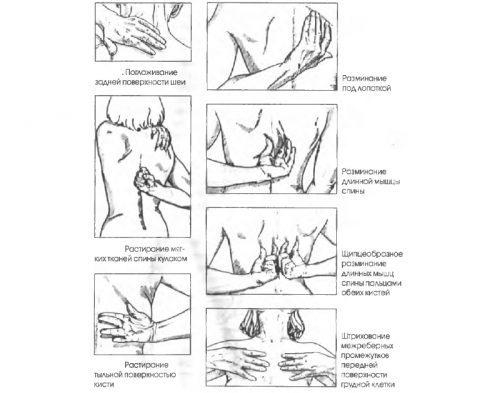 Болит спина и мышцы ног