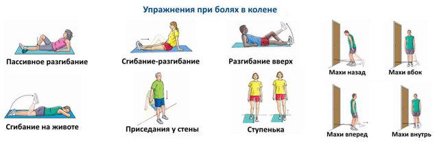 Остеохондроз коленного сустава: симптомы, лечение хондроза колена народными средствами