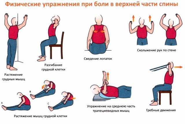 Лечение остеохондроза грудного отдела позвоночника: как лечить, симптомы хондроза у женщин