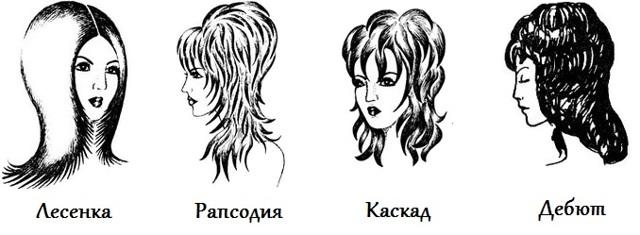 Стрижка Аврора: фото прически на средние, короткие, длинные волосы с челкой и без, как выглядит на вьющихся локонах, техника выполнения, схема, как стричь, правила укладки, кому подходит, плюсы и минусы, альтернативные варианты, примеры знаменитостей