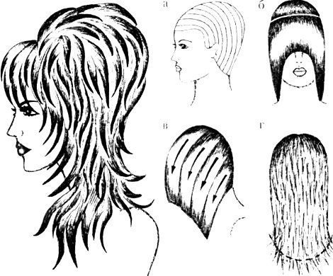 Стрижка дебют: фото на средние, короткие, длинные волосы, с челкой и без, как выглядит прическа с укладкой и без, как ухаживать за ней, кому подходит, видеоурок как правильно подстричь