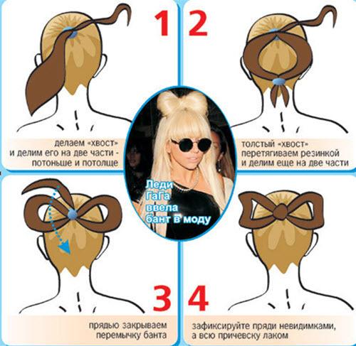 Бант из волос: как сделать прическу бантик самой себе, пошаговая инструкция с картинками, фото укладки на голове с распущенными, длинными прядями, видео, кому подходит, варианты выполнения, как долго держится, плюсы и минусы, примеры знаменитостей