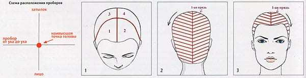 Мелирование на окрашенные волосы: можно ли делать на осветленные волосы, обесцвеченные, крашеные, фото, отзывы, через сколько времени можно делать