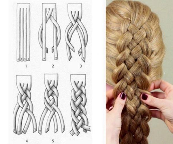 Косички две: как заплести 2 колоска самой себе по бокам, фото прически на длинные, средние, короткие волосы, как вплести канекалон, пошаговая инструкция, красивые, объемные укладки на выворот, с распущенными волосами, кому подходят, общие рекомендации, интересные варианты, плюсы и минусы, примеры знаменитостей