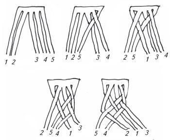 Коса из 5 прядей: схема плетения пятипрядной косички, пошаговая инструкция, простое объяснение как плести французский колосок с лентой и другие варианты, видео, поэтапное фото, кому подходит прическа