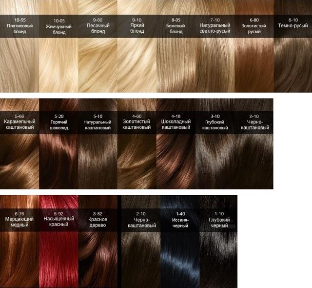 Осветлитель для волос syoss: фото до и после, отзывы