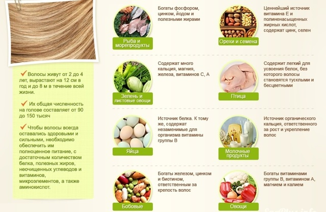 Детские витамины для роста волос: от выпадения у подростков, для общего укрепления, отзывы, инструкция по применению, цена, список лучших